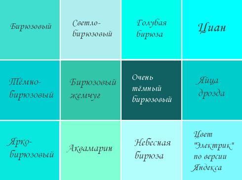 palitra-biryuzovogo-tsveta