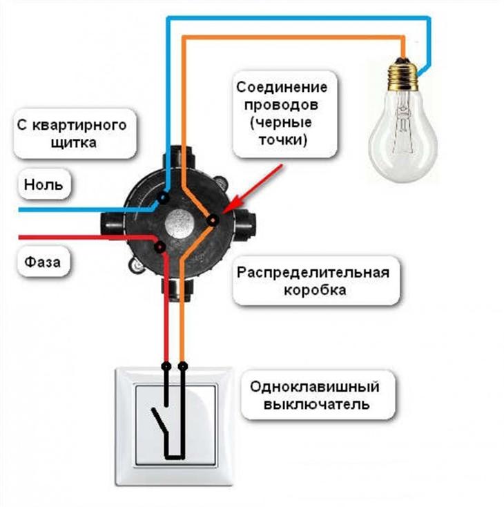kak-podklyuchit-nastennyy-svetilnik