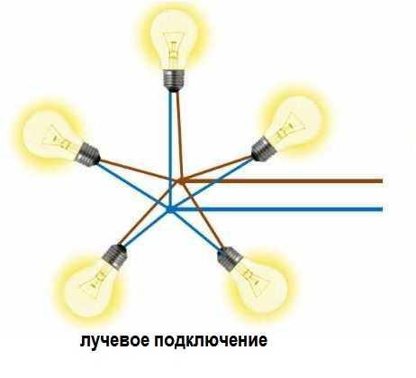 kak-podklyuchit-svetodiodnyy-svetilnik